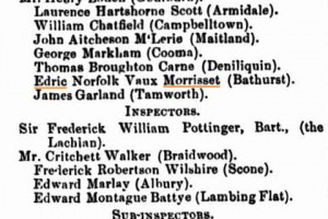 Appointments under the New Police Regulation Act - 1862