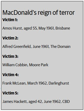 List of victims