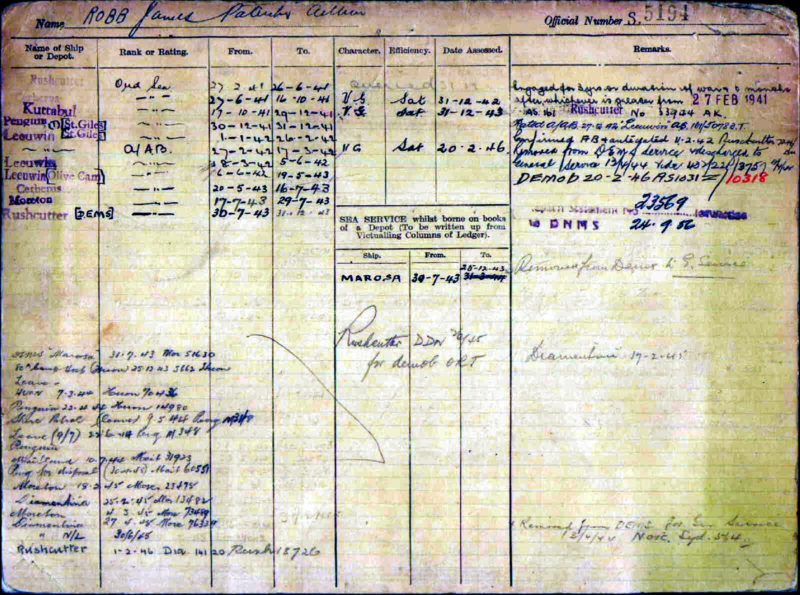 Naval record