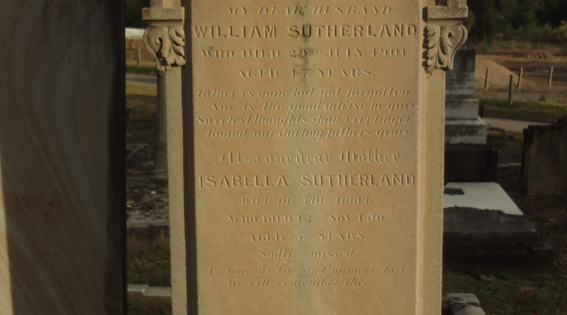 William SUTHERLAND