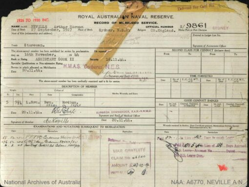 Art NEVILLE, Arthur NEVILLE, Arthur Norman NEVILLE, Mona Vale Police, Norm NEVILLE, Superintendent NEVILLE, WWII Service Record